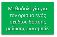 Methodology reduction plan EL.png