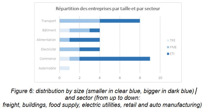 ACT SME distribution.PNG