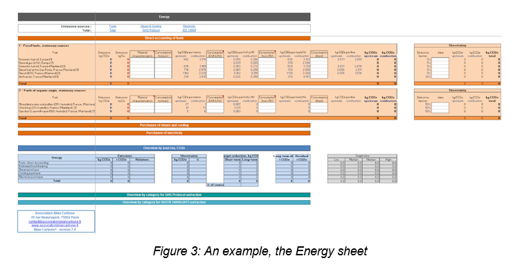 An example the energy sheet.PNG