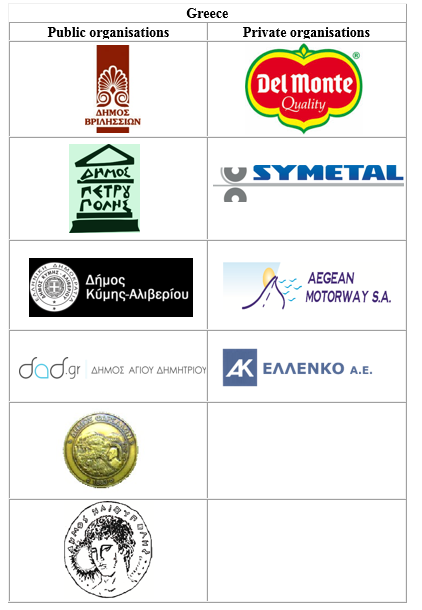Organisations in Greece.PNG