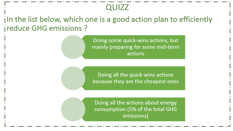 Quizz good action plan.PNG