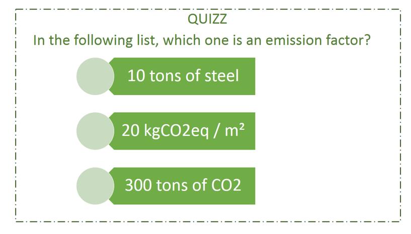20kgCO2eq/m²