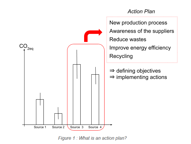 what is an action plan.PNG